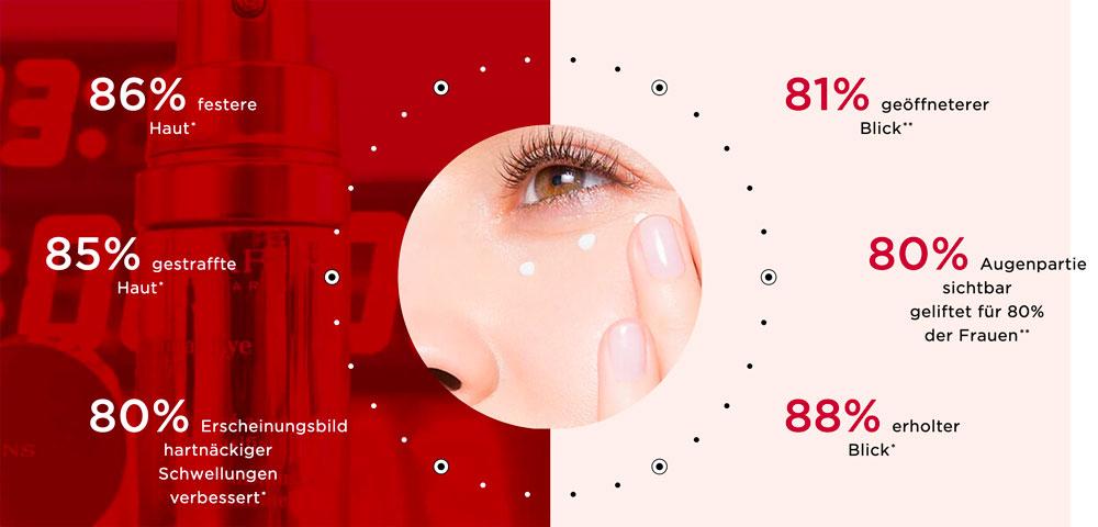 In den Beauty-News vom August 2020 auf sonrisa.ch findest Du eine Übersicht mit den besten Lancierungen aus dem Beauty-Kosmos.